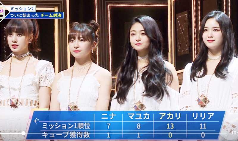 (左から)ニナ、マユカ、アカリ、リリア Huluより